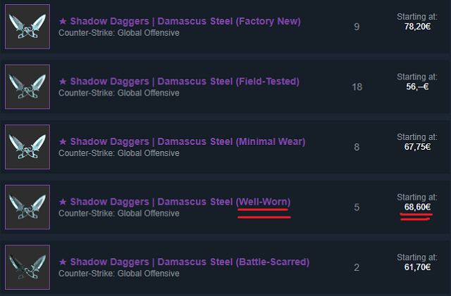 Shadow Daggers Damascus Steel